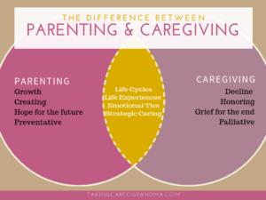 parenting and caregiving